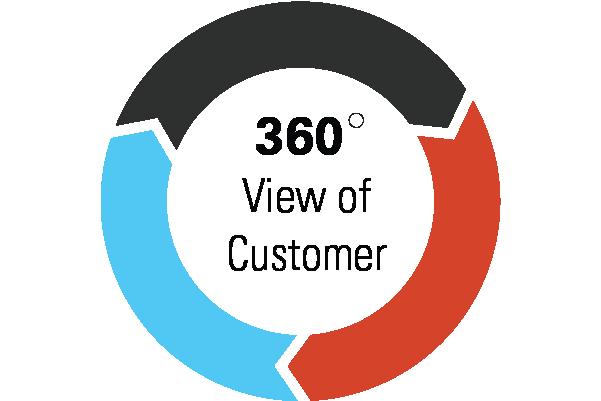 customer_view